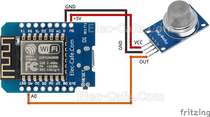 ESP8266 WeMos D1 Mini MQ-2 Smoke Gas